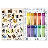 kizibi® Weltkarte und Planeten Poster A2 für Kinderzimmer, Lernposter für Mädchen und Jungen, Orbit Kontinente   für...