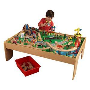 Der Gro 223 E Eisenbahn Spielzeug Vergleich Spielzeugeisenbahn