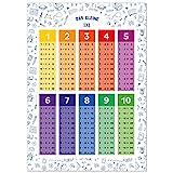 kizibi® 1x1 Poster, Einmaleins Trainer für Kinder, Lernposter DIN A2, 1x1 Lernen, Mathematik für die Grundschule, das kleine...
